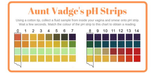pH strips guide